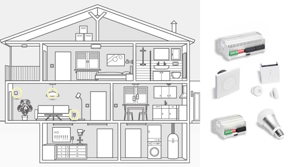 myTEM Produkte Smart Home